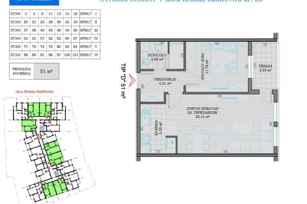 prodaja, stanova, Niš, Nis, BR STAN D